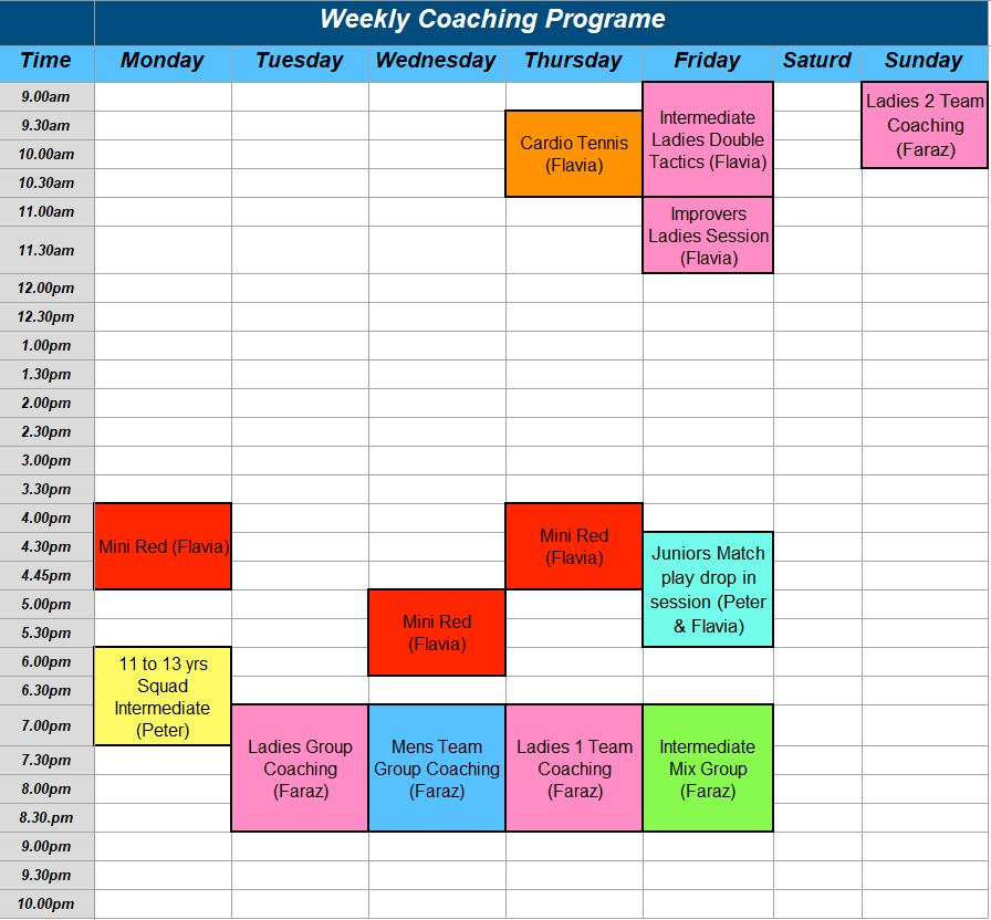 Typical Coaching Schedule