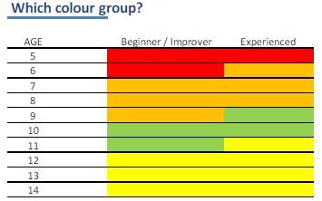 Junior Colour Table